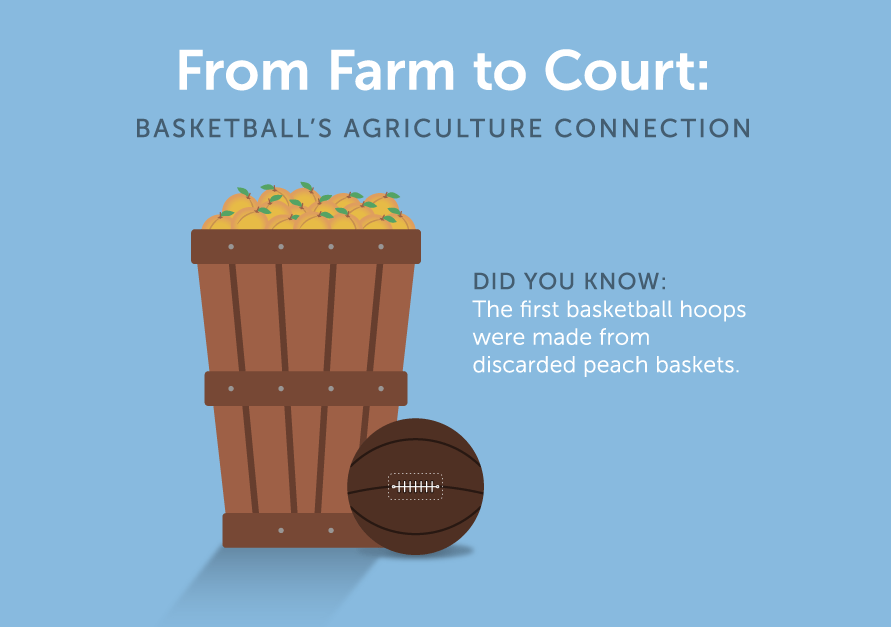 Basketballs were also originally brown, made of leather, and hard to dribble.